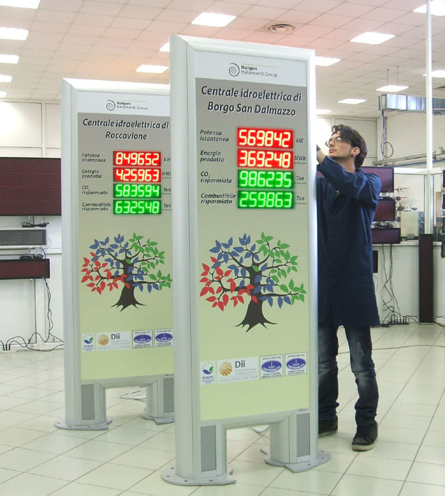 Power-Display PWD7-8022020C4-TOTEM
